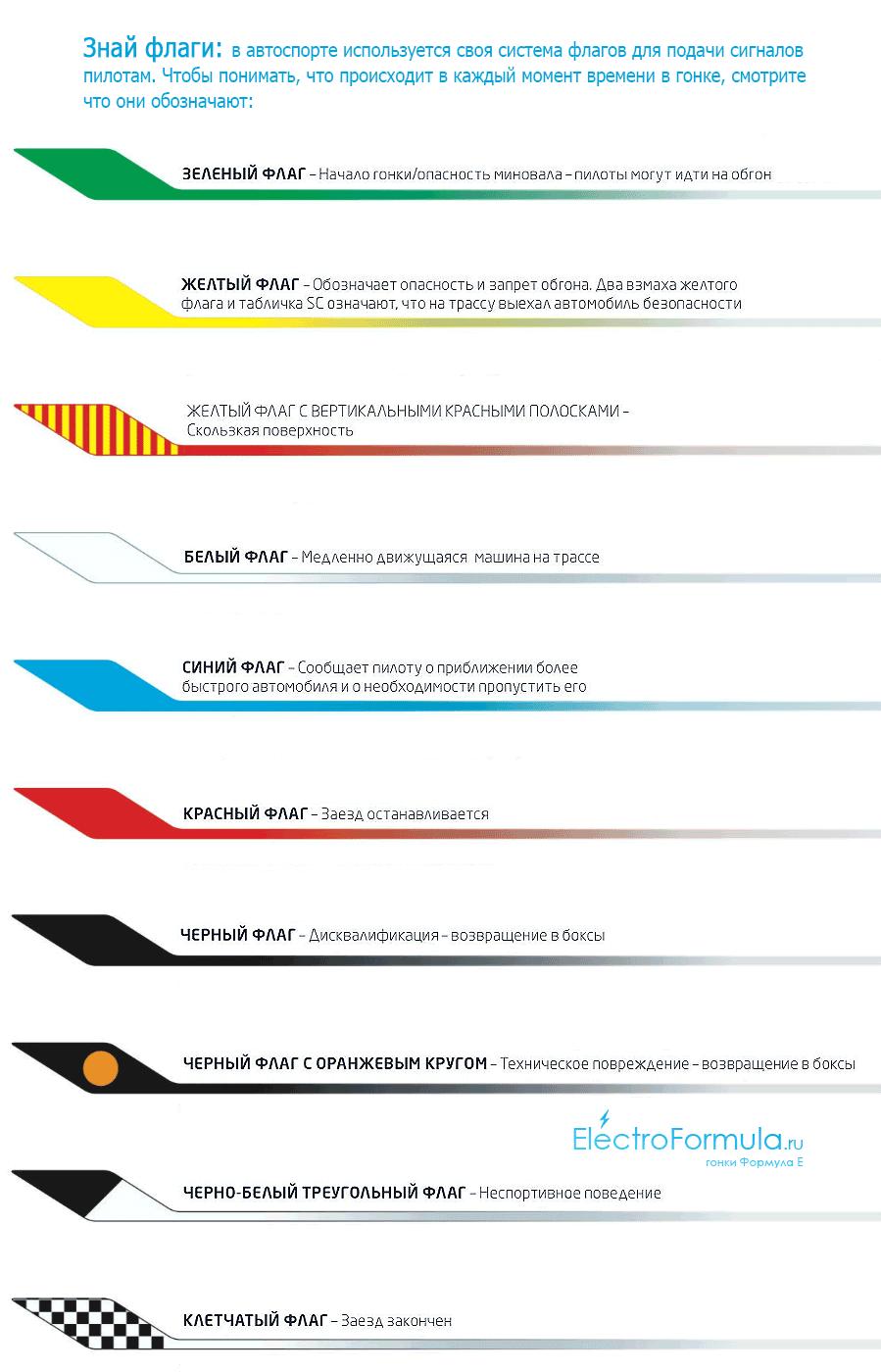 Система флагов в Формуле Е