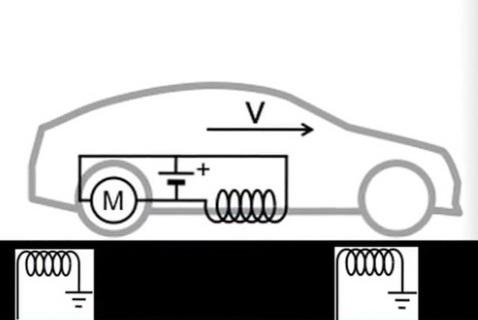 Принцип действия беспроводной зарядки электромобилей
