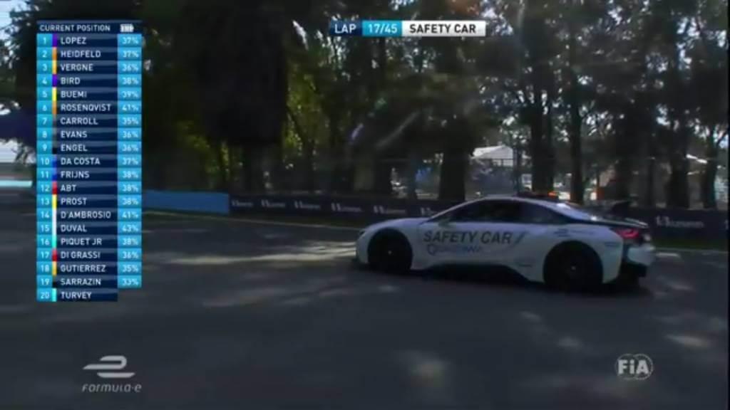 Сейфти-кар выезжал 3 раза. Этим он здорово помог победителю гонки.